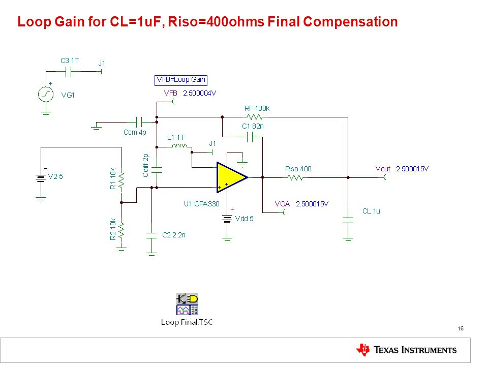 Loop Gain for CL=1uF, Riso=400ohms Final Compensation