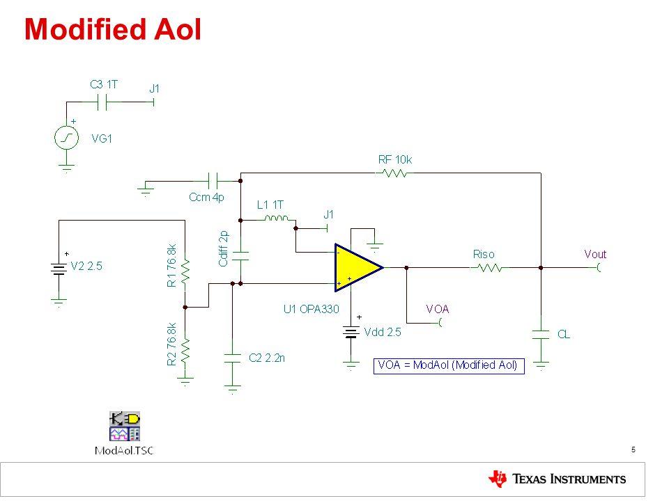 Modified Aol
