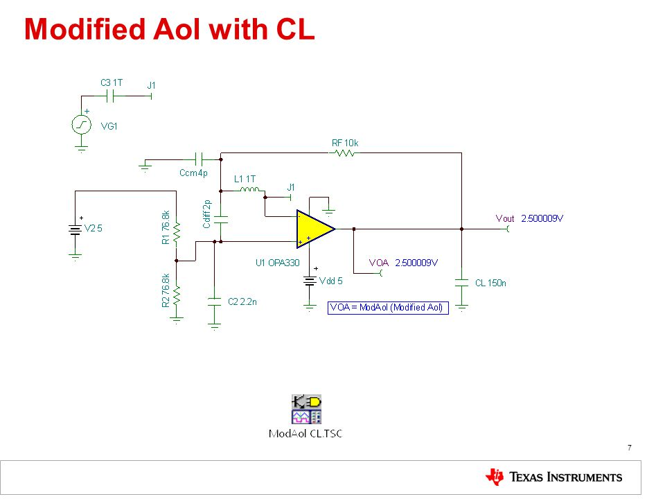 Modified Aol with CL