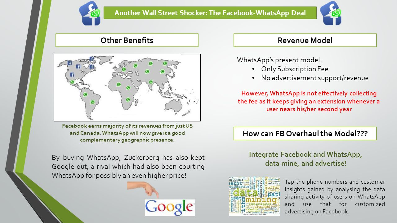 Other Benefits Revenue Model How can FB Overhaul the Model