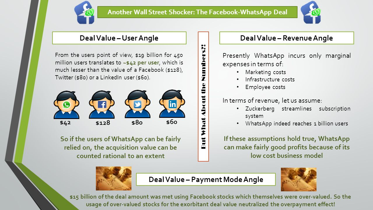 Deal Value – Revenue Angle
