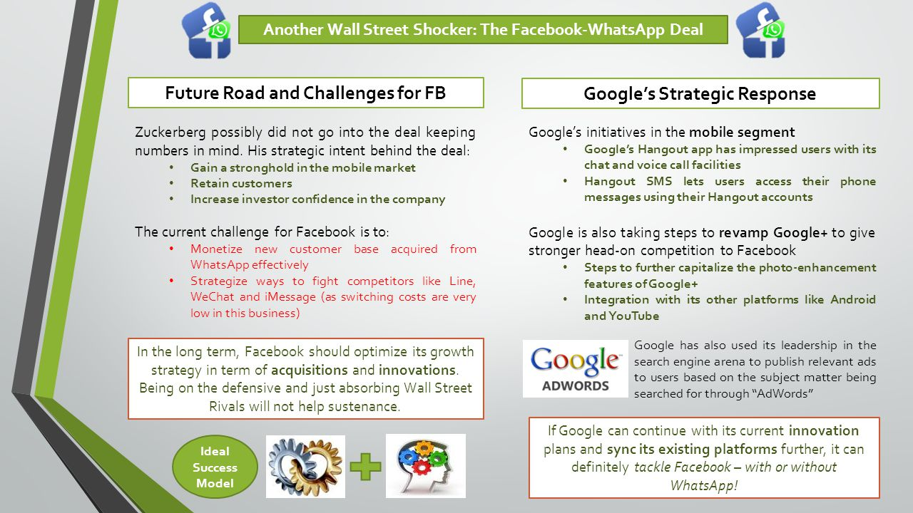 Future Road and Challenges for FB Google's Strategic Response