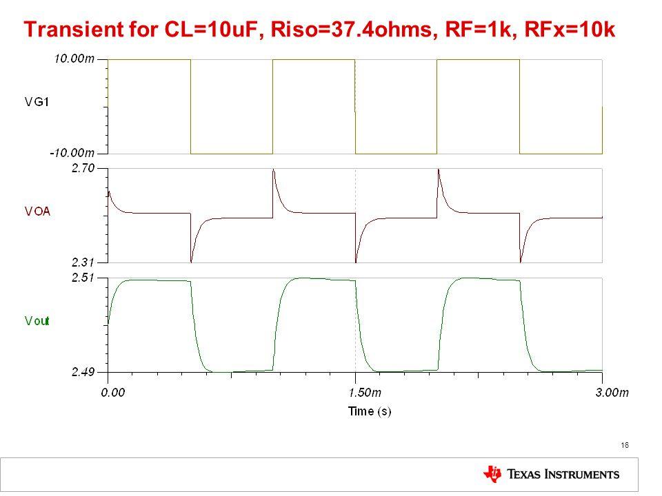 Transient for CL=10uF, Riso=37.4ohms, RF=1k, RFx=10k