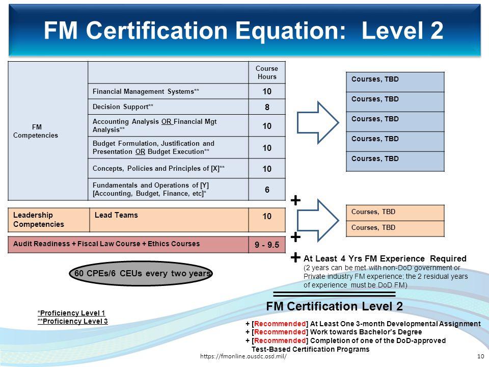 FM Certification Equation: Level 2