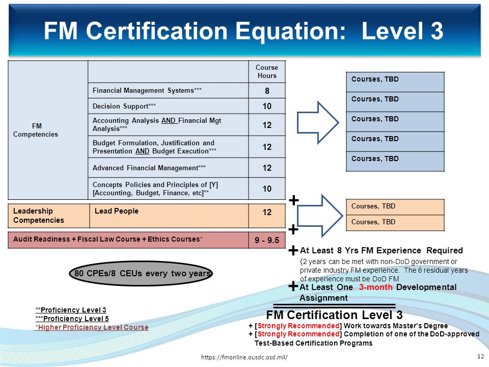 FM Certification Equation: Level 3
