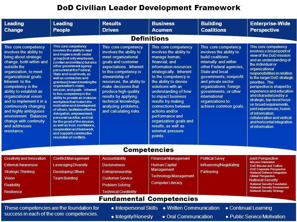 DoD Civilian Leader Development Framework
