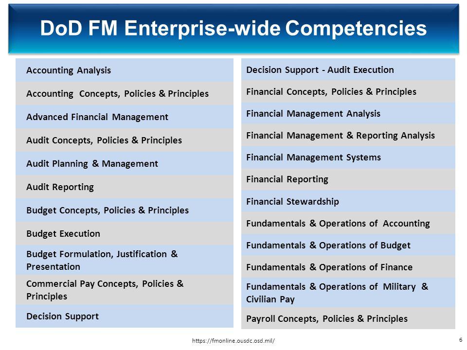 DoD FM Enterprise-wide Competencies