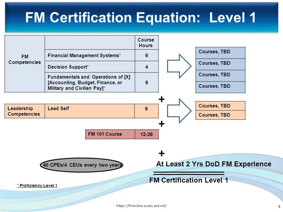FM Certification Equation: Level 1