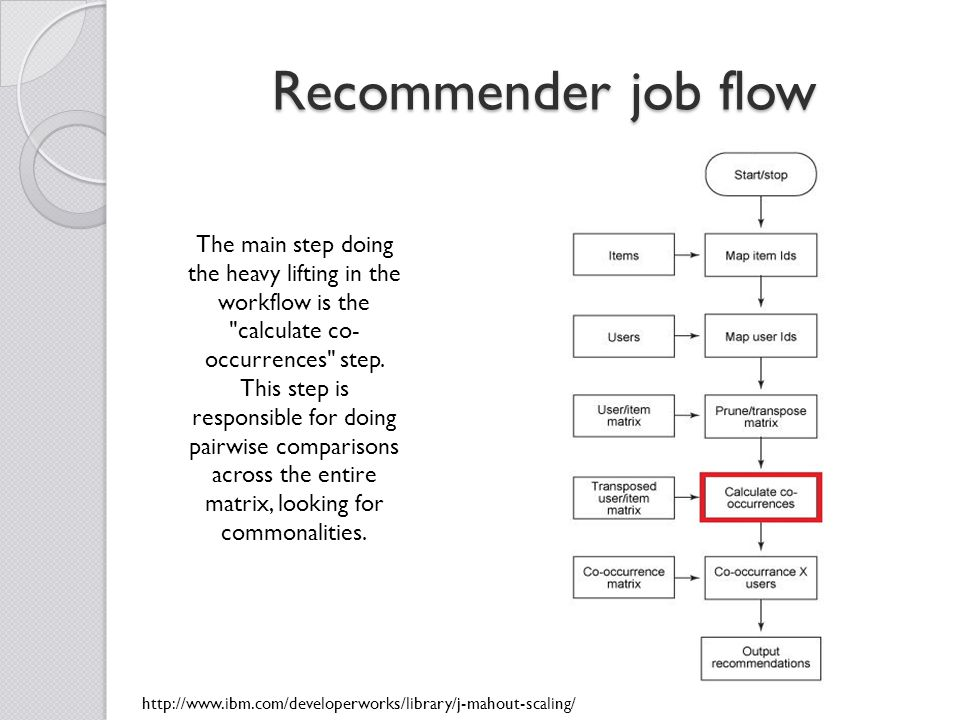 Recommender job flow