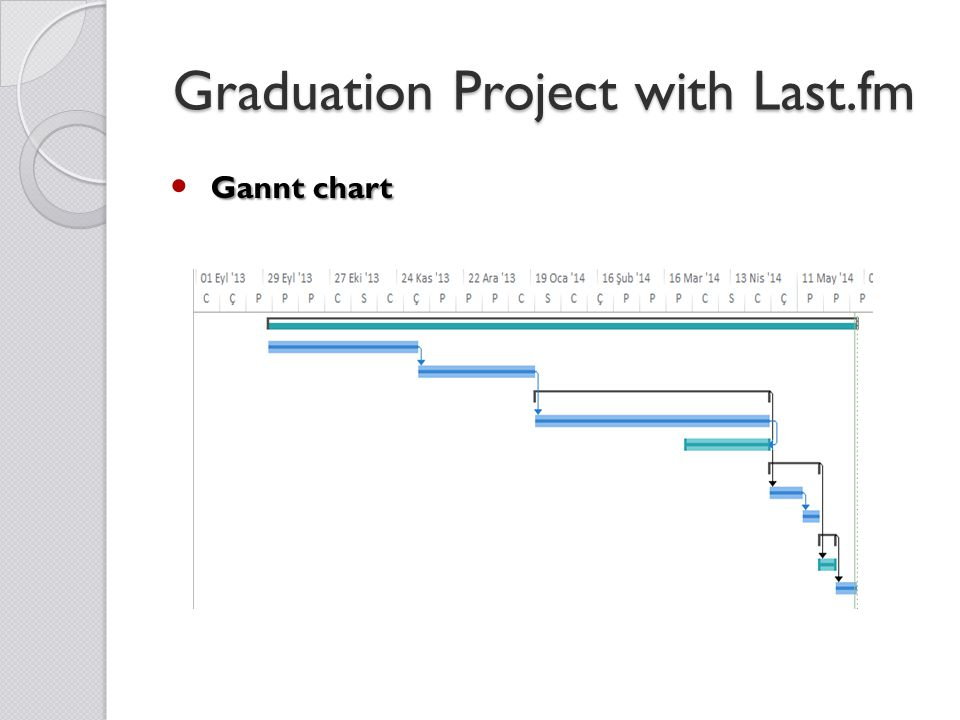 Graduation Project with Last.fm