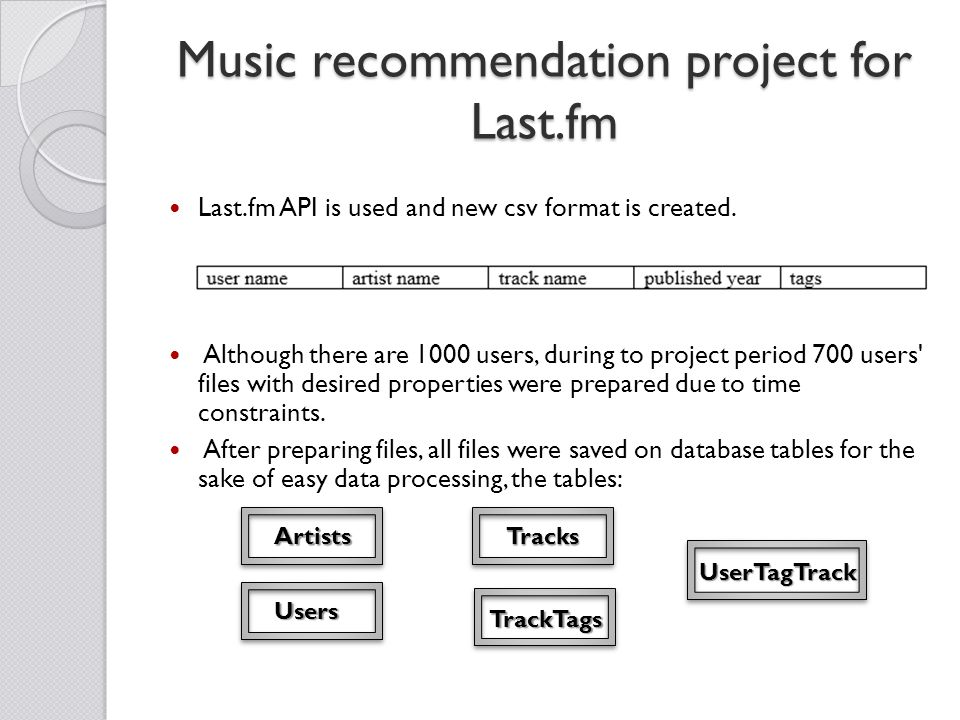 Music recommendation project for Last.fm