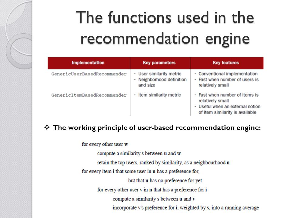The functions used in the recommendation engine
