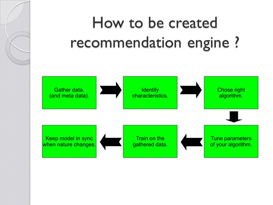 How to be created recommendation engine