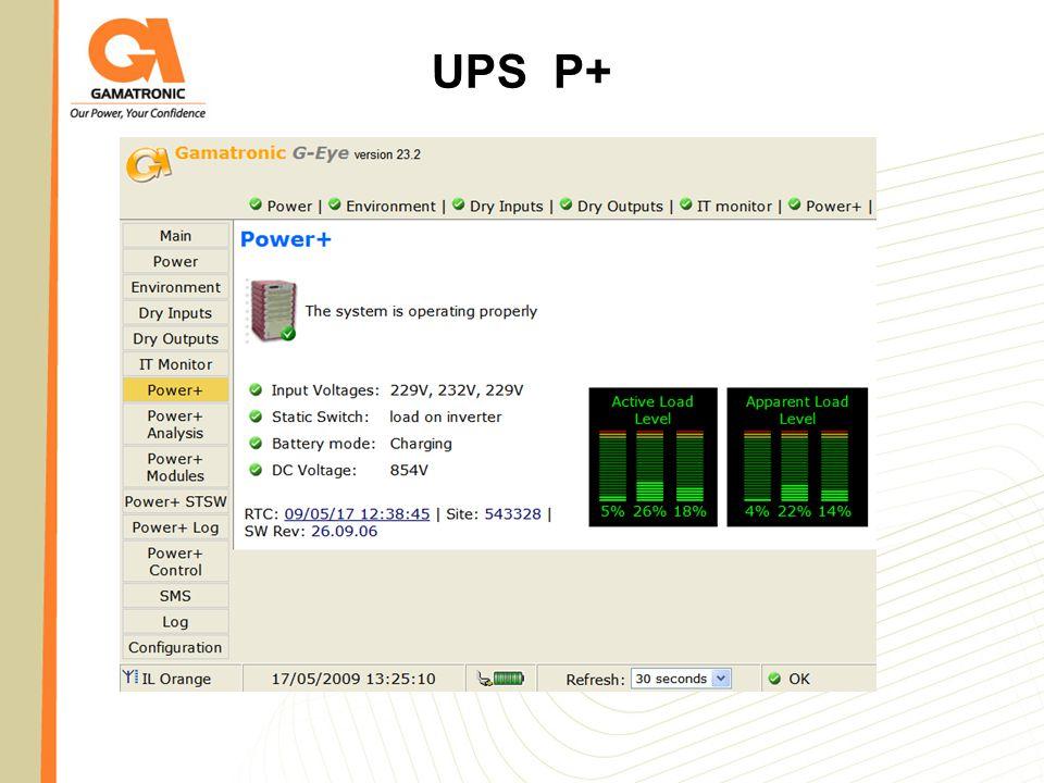 UPS P+