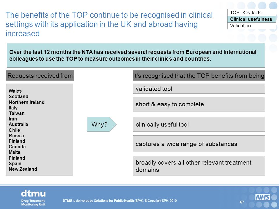 The benefits of the TOP continue to be recognised in clinical settings with its application in the UK and abroad having increased