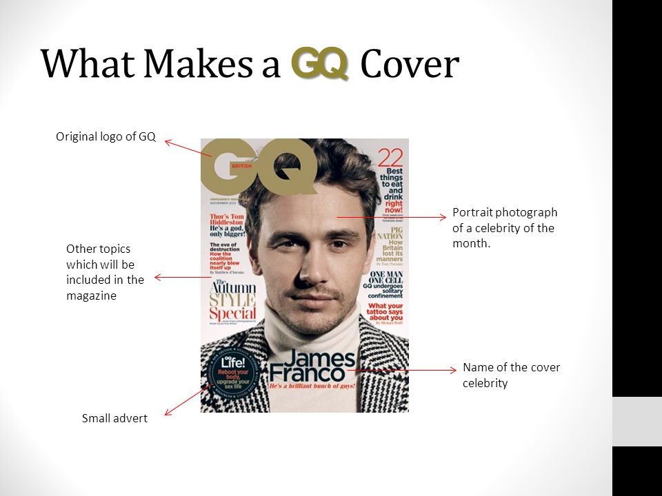 What Makes a GQ Cover Original logo of GQ