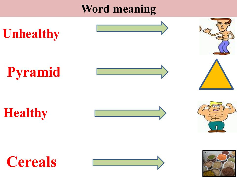 Word meaning Unhealthy Pyramid Healthy Cereals