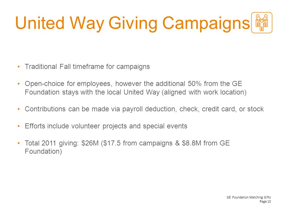 United Way Giving Campaigns