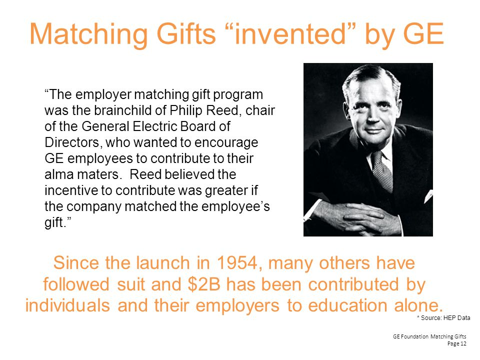 Matching Gifts invented by GE