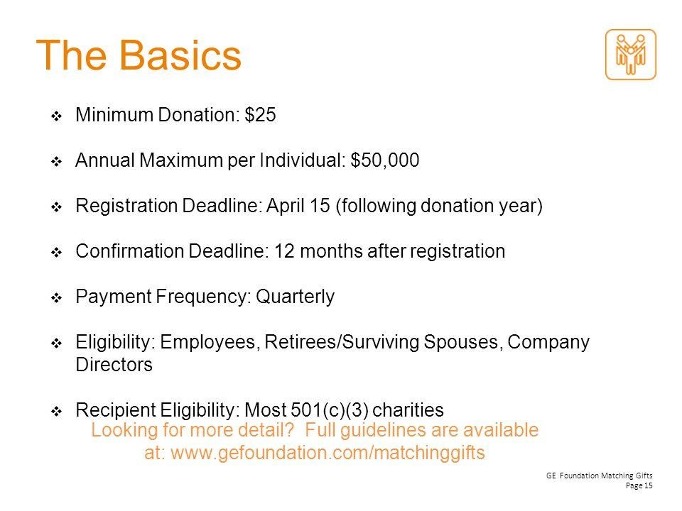 The Basics Minimum Donation: $25