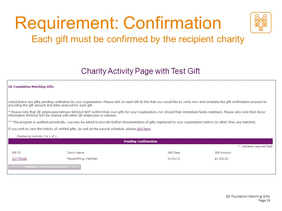 Charity Activity Page with Test Gift