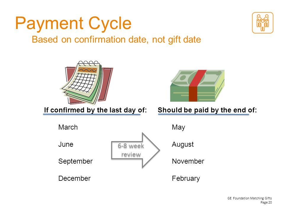 Payment Cycle Based on confirmation date, not gift date
