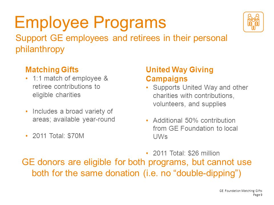 Employee Programs Support GE employees and retirees in their personal philanthropy. Matching Gifts.