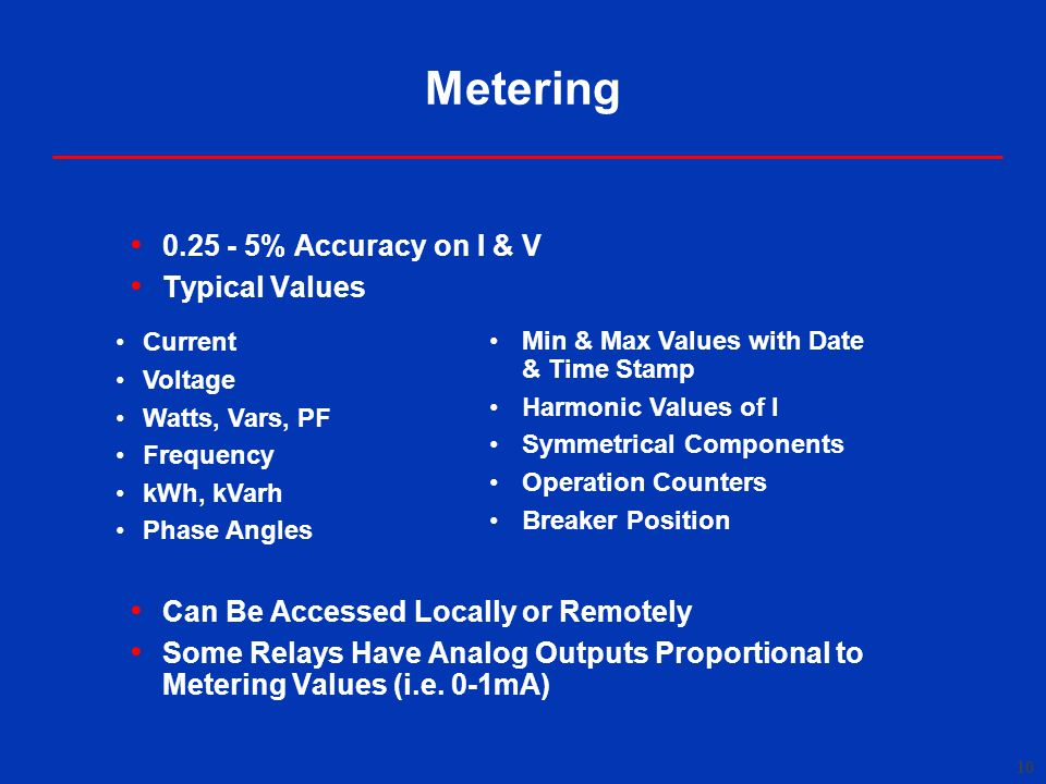 Metering 0.25 - 5% Accuracy on I & V Typical Values