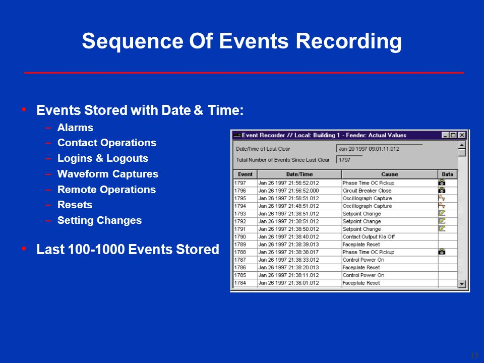 Sequence Of Events Recording