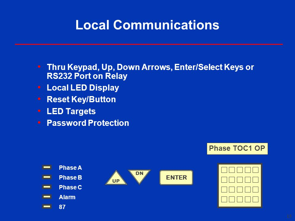 Local Communications Thru Keypad, Up, Down Arrows, Enter/Select Keys or RS232 Port on Relay. Local LED Display.