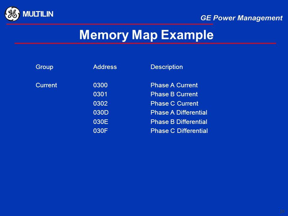 Memory Map Example Group Address Description