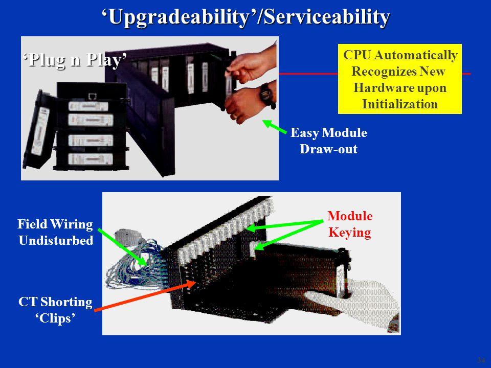 'Upgradeability'/Serviceability