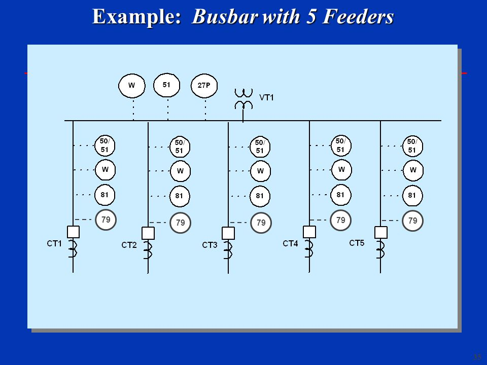 Example: Busbar with 5 Feeders