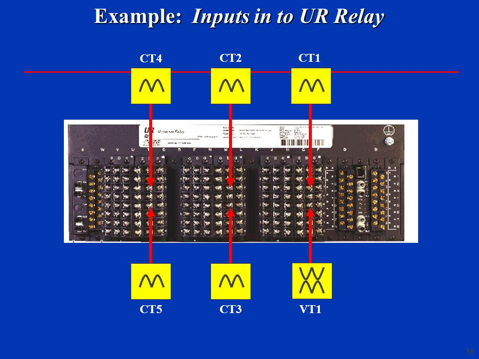 Example: Inputs in to UR Relay