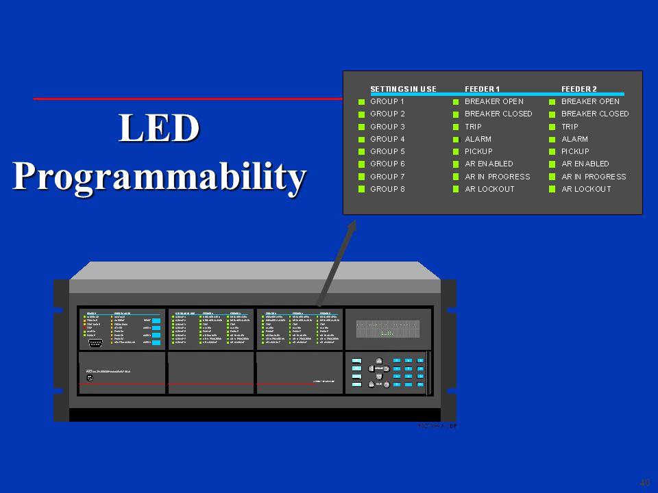 LED Programmability