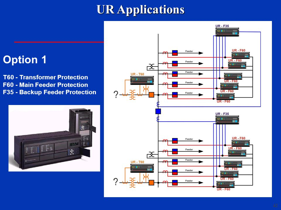 UR Applications Option 1 T60 - Transformer Protection