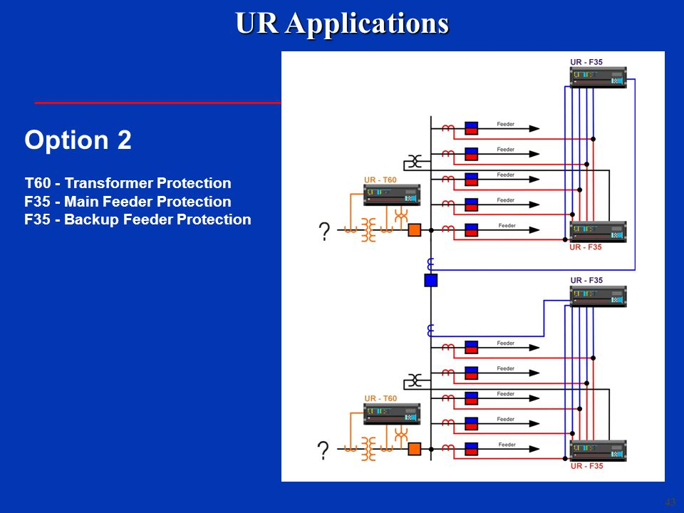 UR Applications Option 2 T60 - Transformer Protection