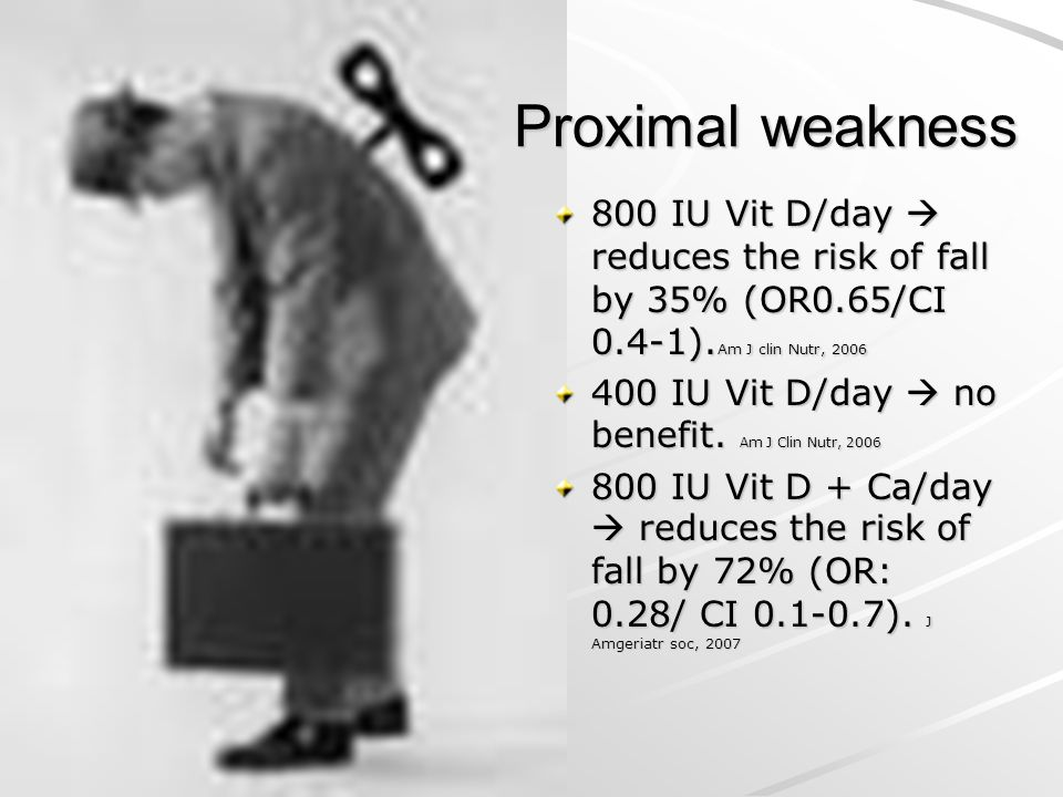 Proximal weakness 800 IU Vit D/day  reduces the risk of fall by 35% (OR0.65/CI 0.4-1).Am J clin Nutr, 2006.