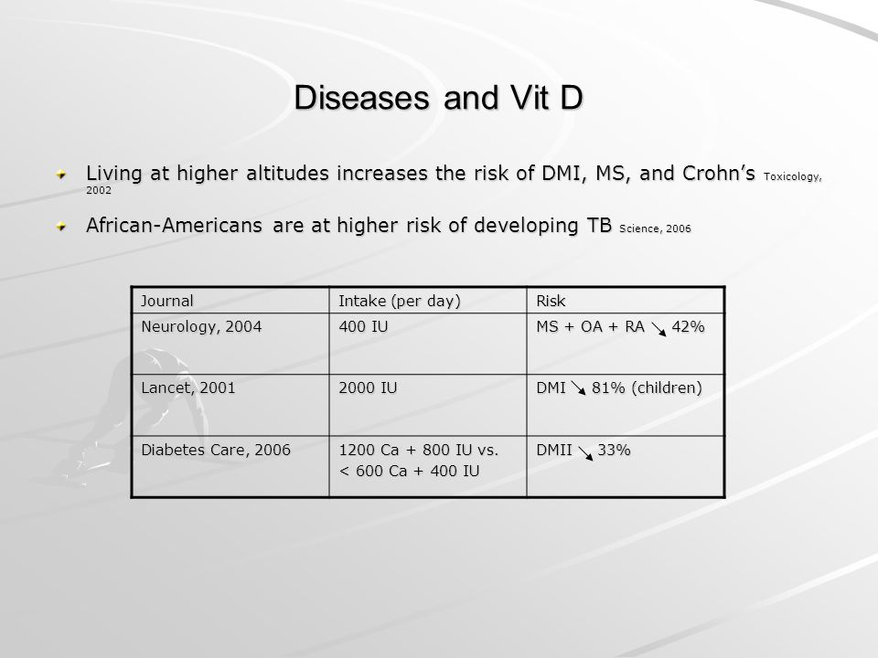 Diseases and Vit D Living at higher altitudes increases the risk of DMI, MS, and Crohn's Toxicology, 2002.