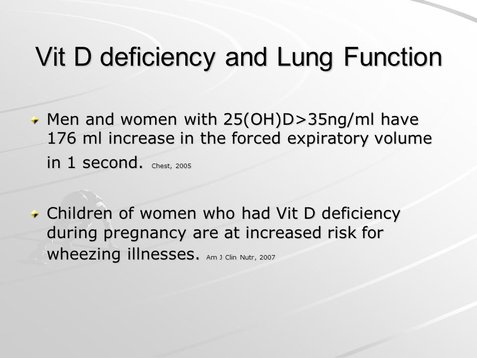 Vit D deficiency and Lung Function