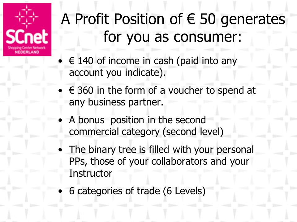 A Profit Position of € 50 generates for you as consumer: