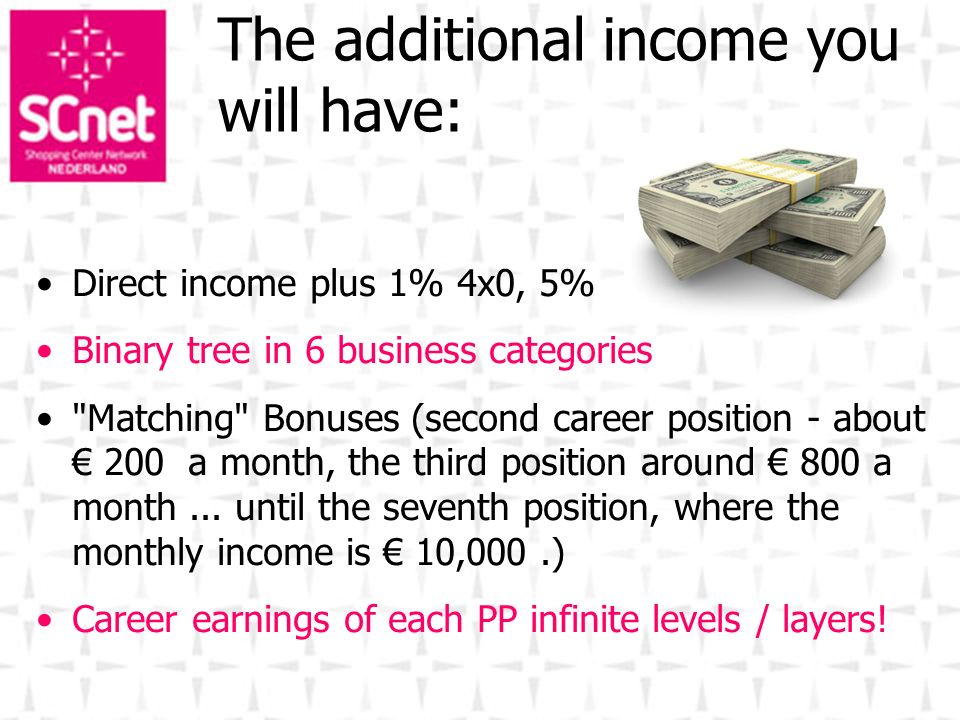 The additional income you will have: