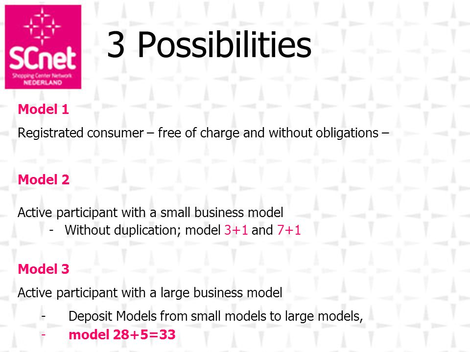 3 Possibilities Model 1. Registrated consumer – free of charge and without obligations – Model 2.
