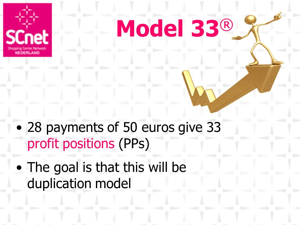 Model 33® 28 payments of 50 euros give 33 profit positions (PPs)
