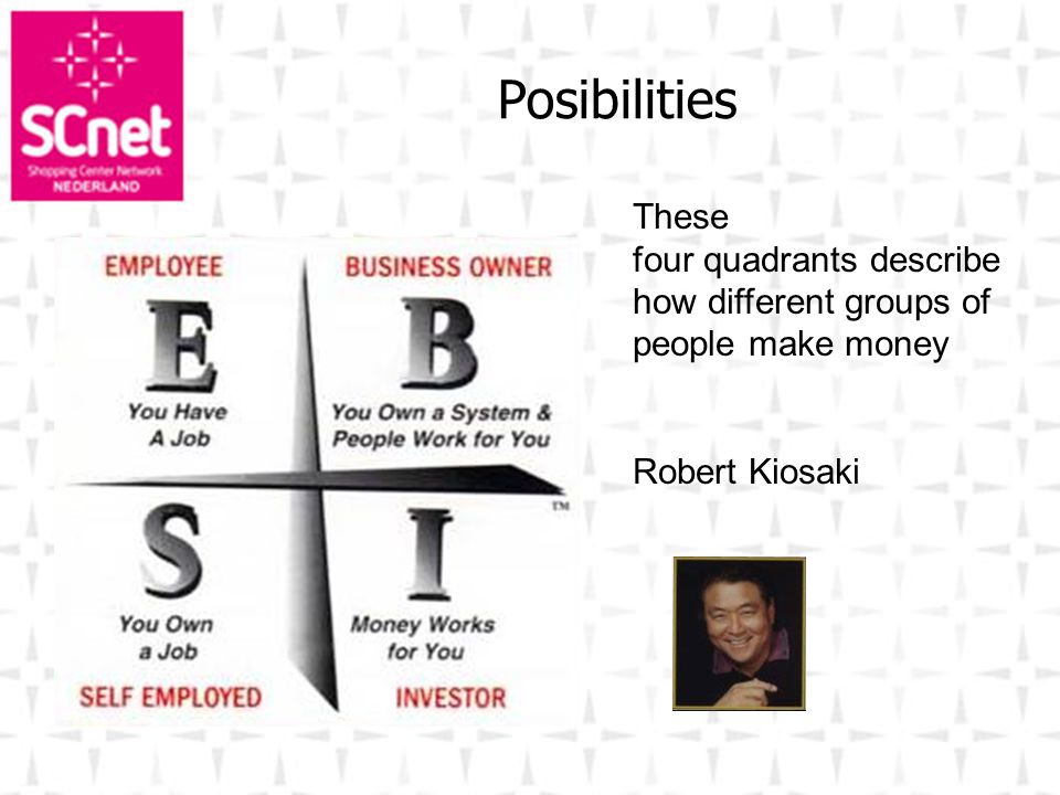 Posibilities These four quadrants describe how different groups of people make money Robert Kiosaki