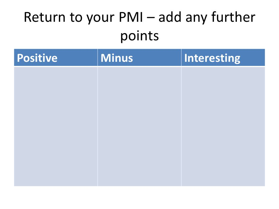 Return to your PMI – add any further points