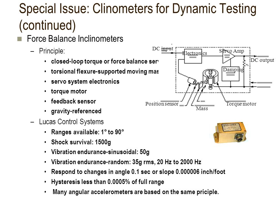 Special Issue: Clinometers for Dynamic Testing (continued)