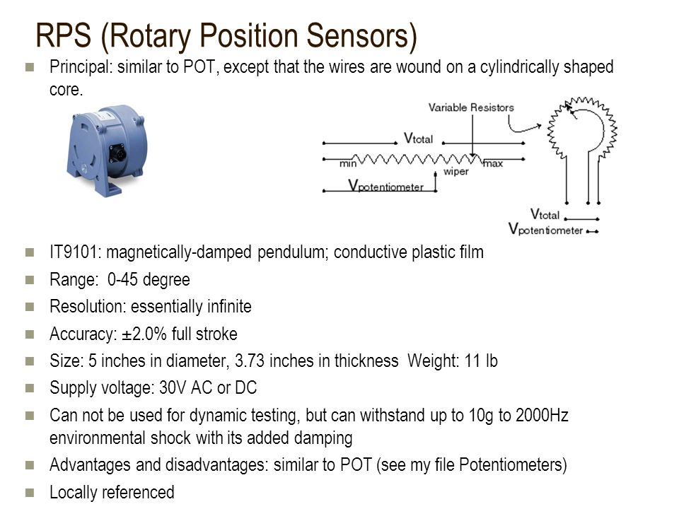 RPS (Rotary Position Sensors)