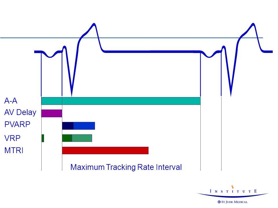 Maximum Tracking Rate Interval