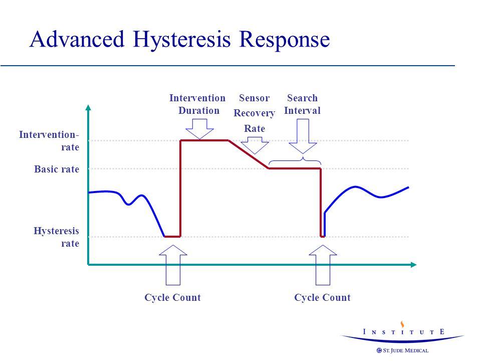 Advanced Hysteresis Response